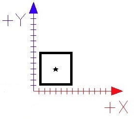 Tutorial: The Cocos2d Coordinate System